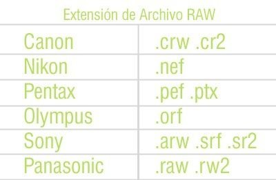 extension-raw